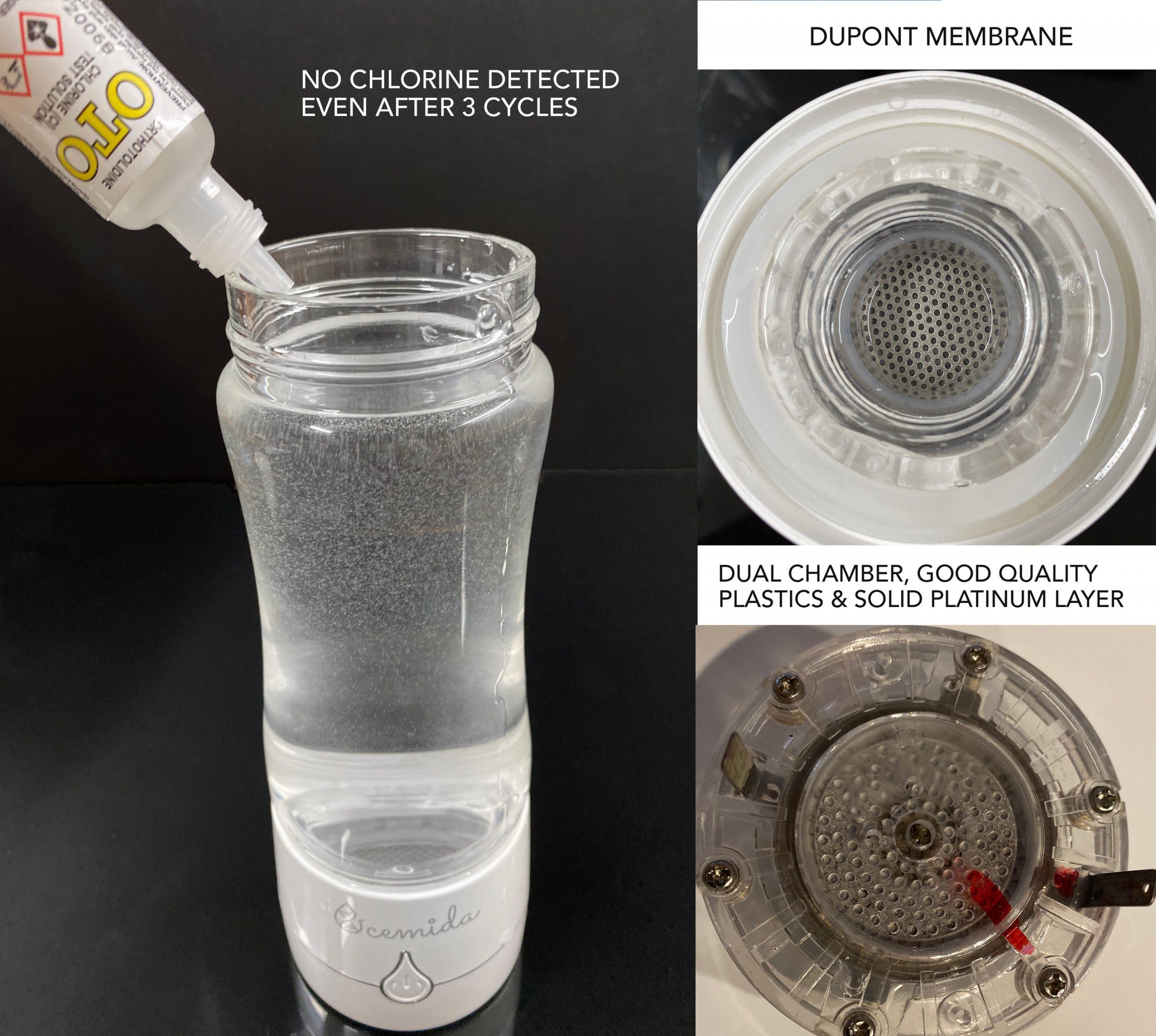 Ocemida Chrlorine test scaled